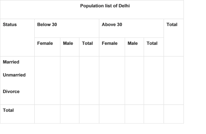 Sandeep-Garg-Solutions-Class-11-Economics-Chapter-2-Tabular-Presentation-2