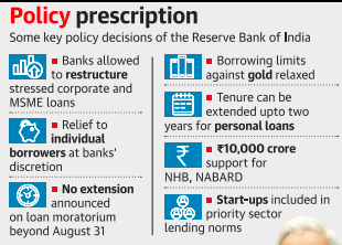Some key policy decisions of RBI