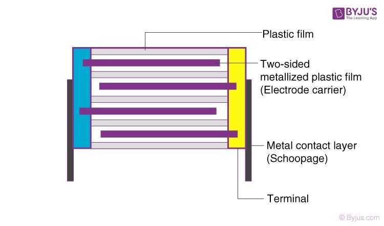 Film Capacitor Symbol
