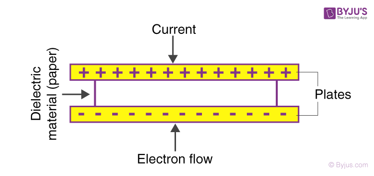 Paper Capacitor Symbol