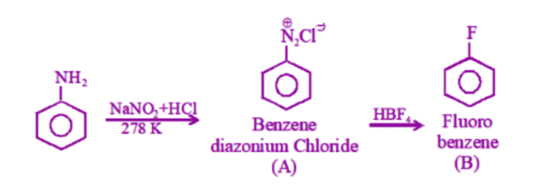 Carboxylic Acid Previous Year Solved Questions
