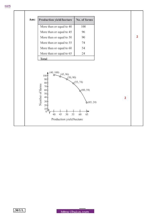 cbse class 10 maths 2020 question paper answer set 30 1 1 11