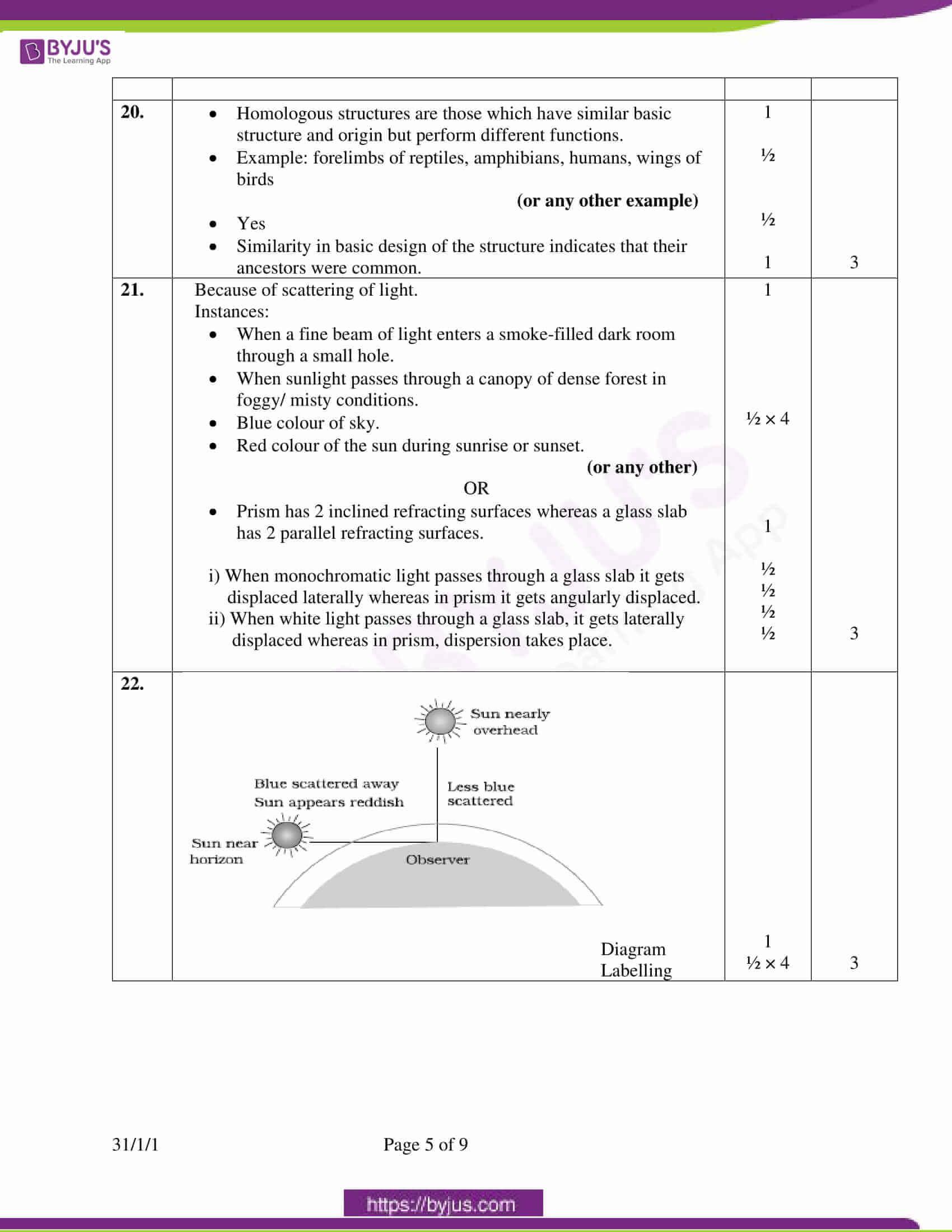 cbse class 10 science question paper set 3 solution 2020 3
