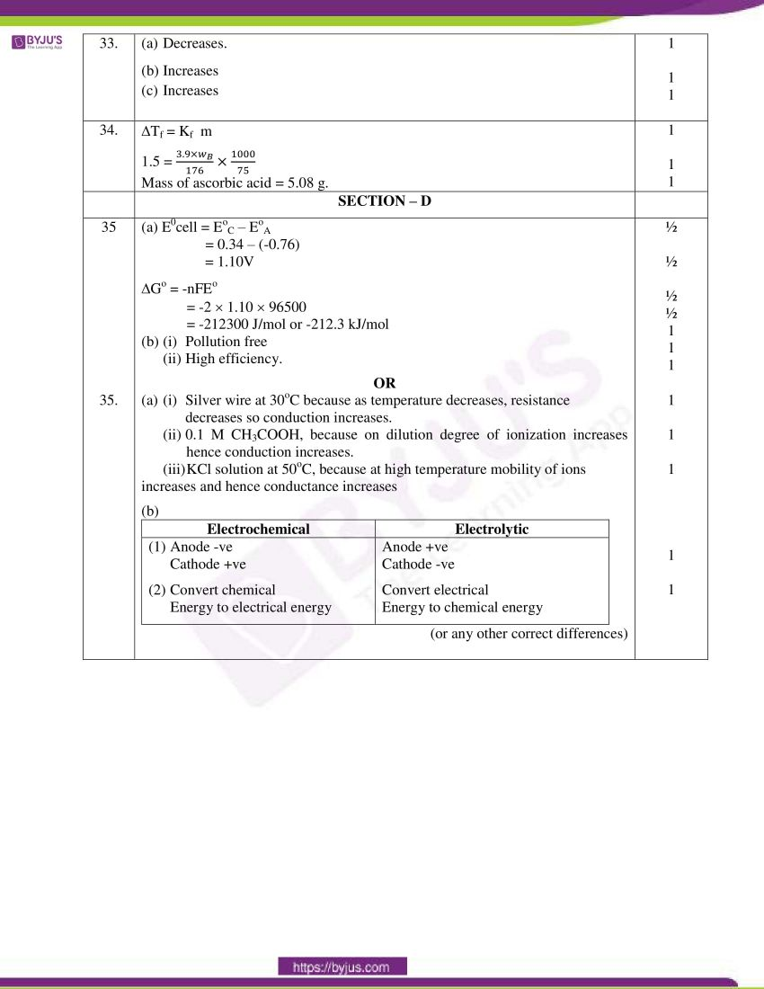 cbse class 12 chemistry 2020 question paper answer set 56 1 1 04