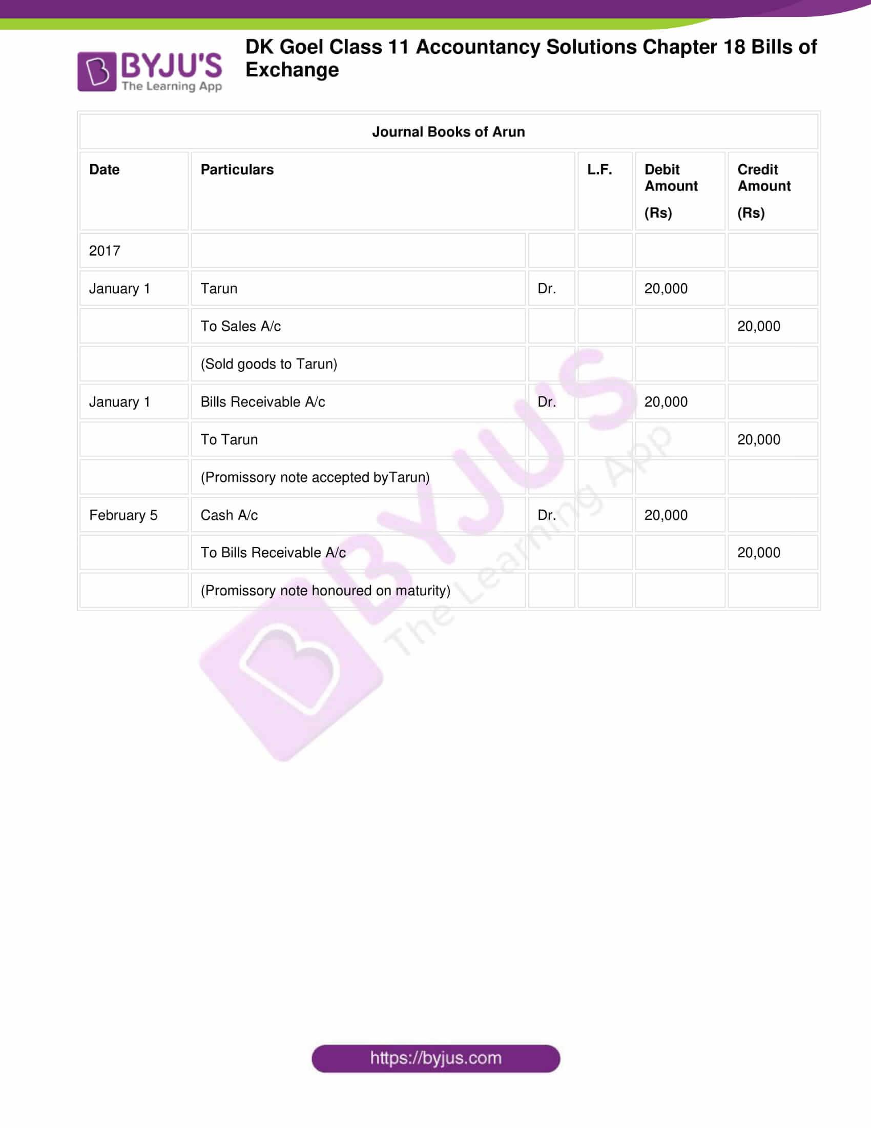 dk goel class 11 accountancy solutions chapter 18 005