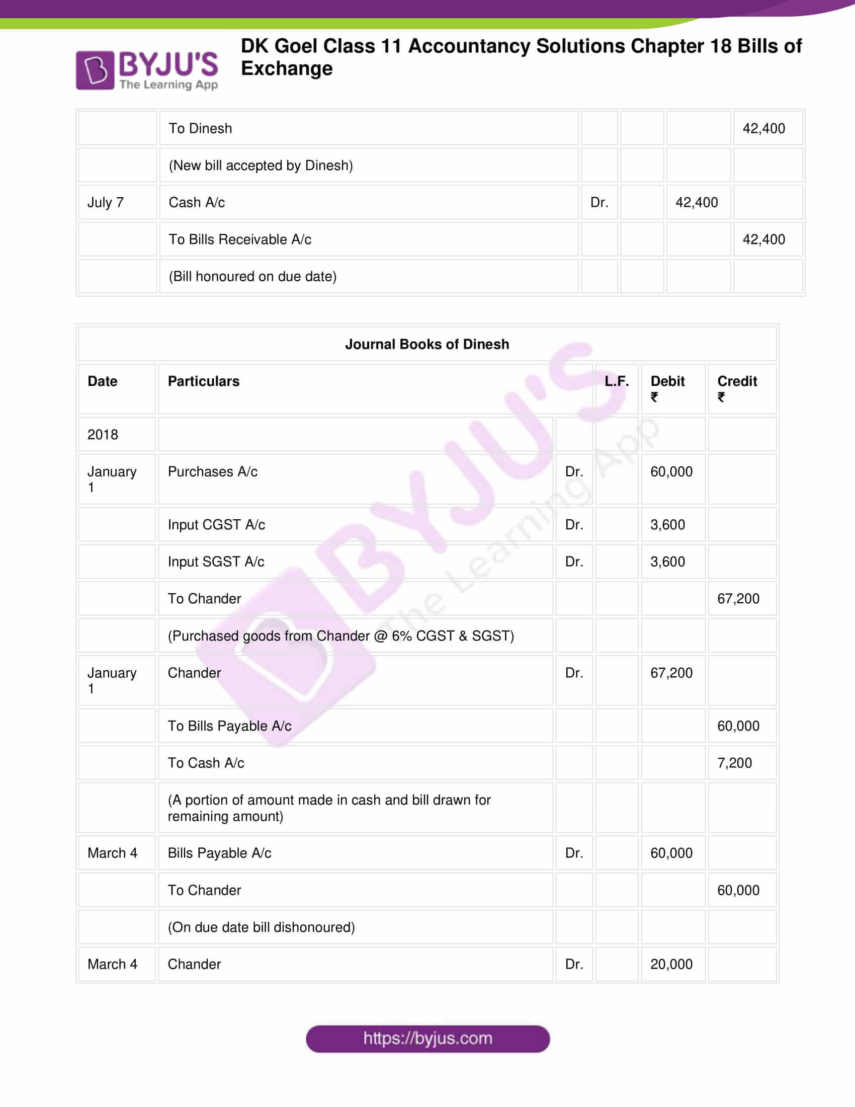 dk goel class 11 accountancy solutions chapter 18 035