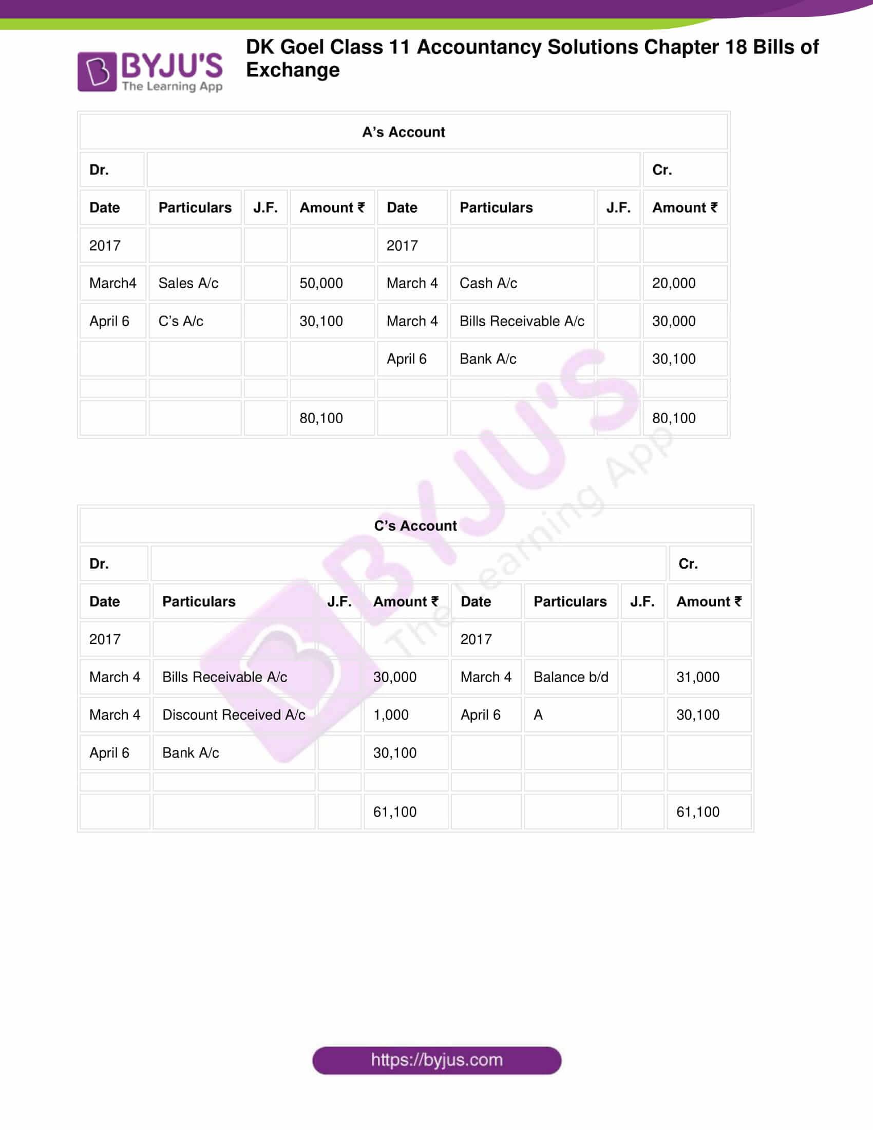 dk goel class 11 accountancy solutions chapter 18 055