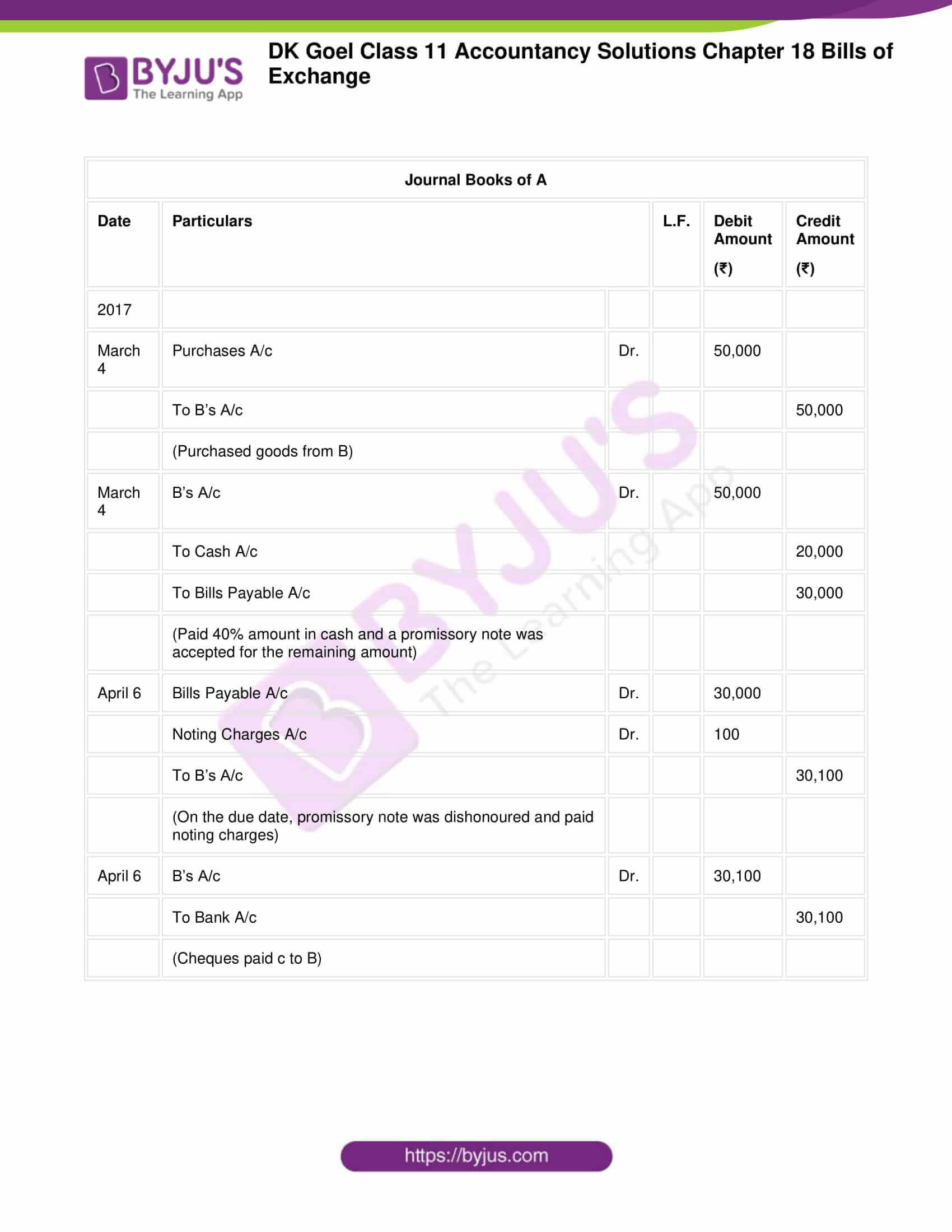 dk goel class 11 accountancy solutions chapter 18 056