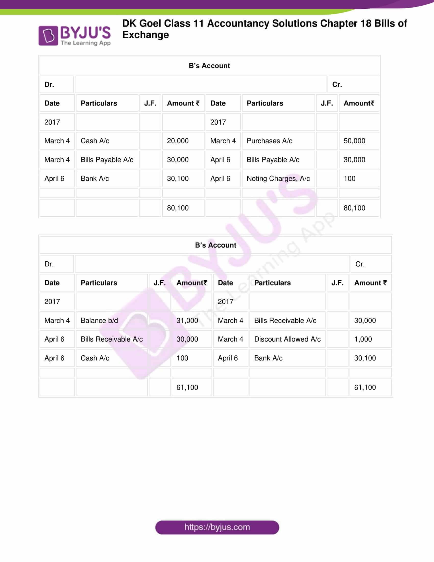 dk goel class 11 accountancy solutions chapter 18 058