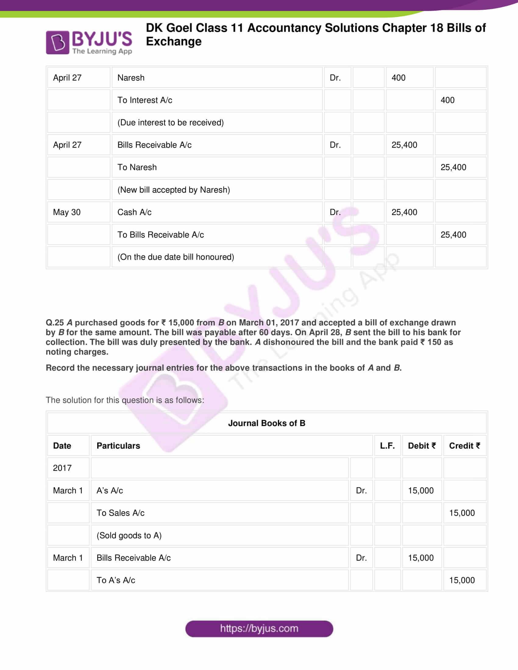 dk goel class 11 accountancy solutions chapter 18 060