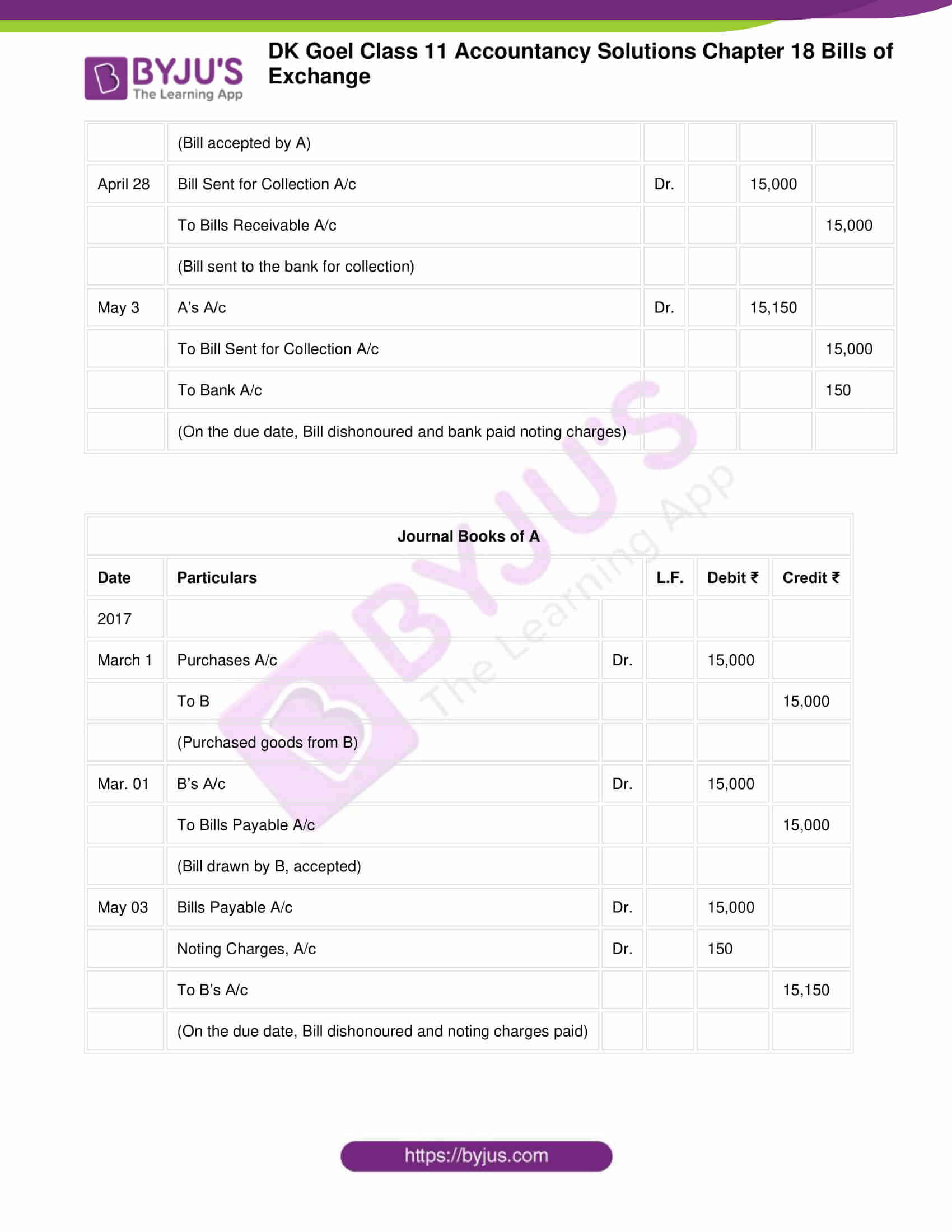 dk goel class 11 accountancy solutions chapter 18 061
