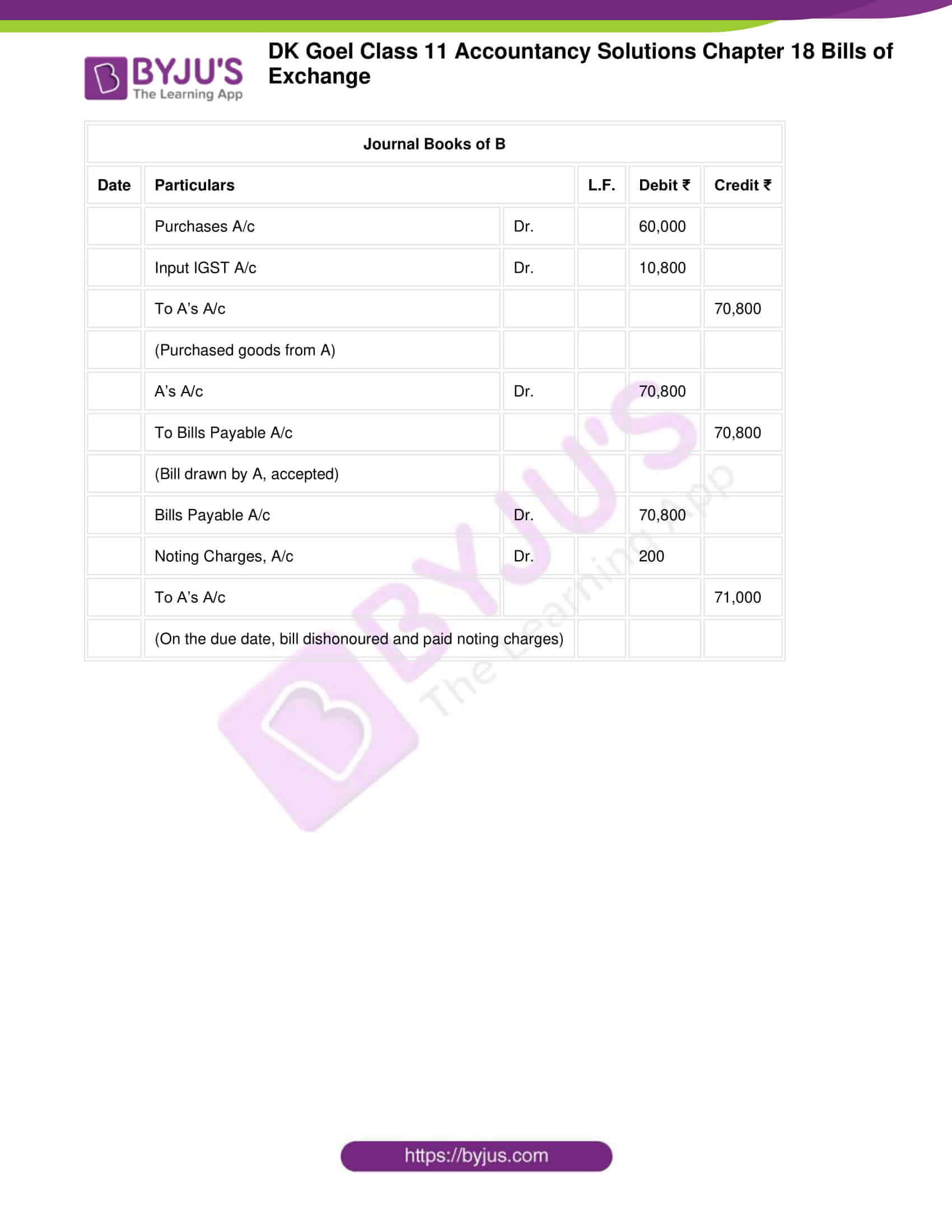 dk goel class 11 accountancy solutions chapter 18 070