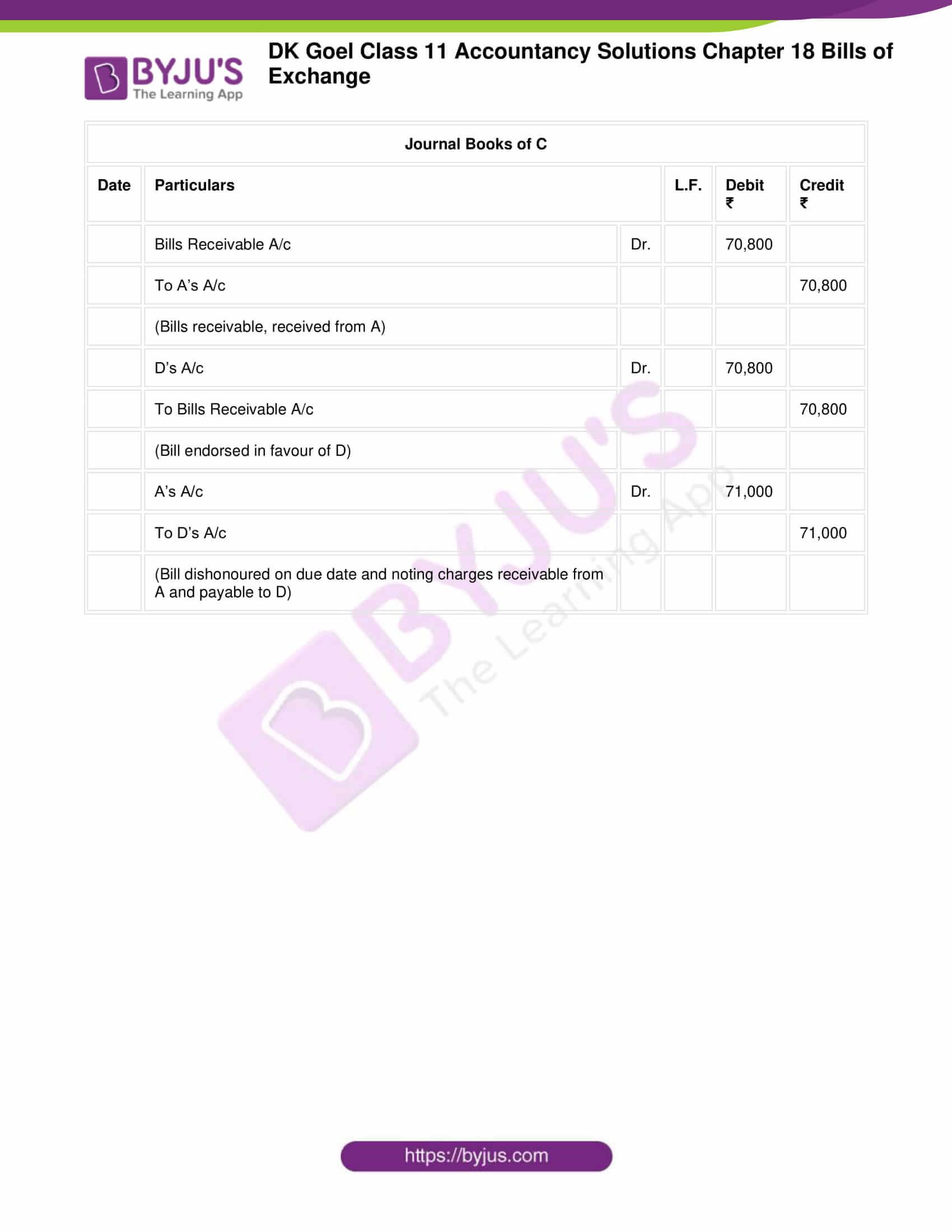dk goel class 11 accountancy solutions chapter 18 071