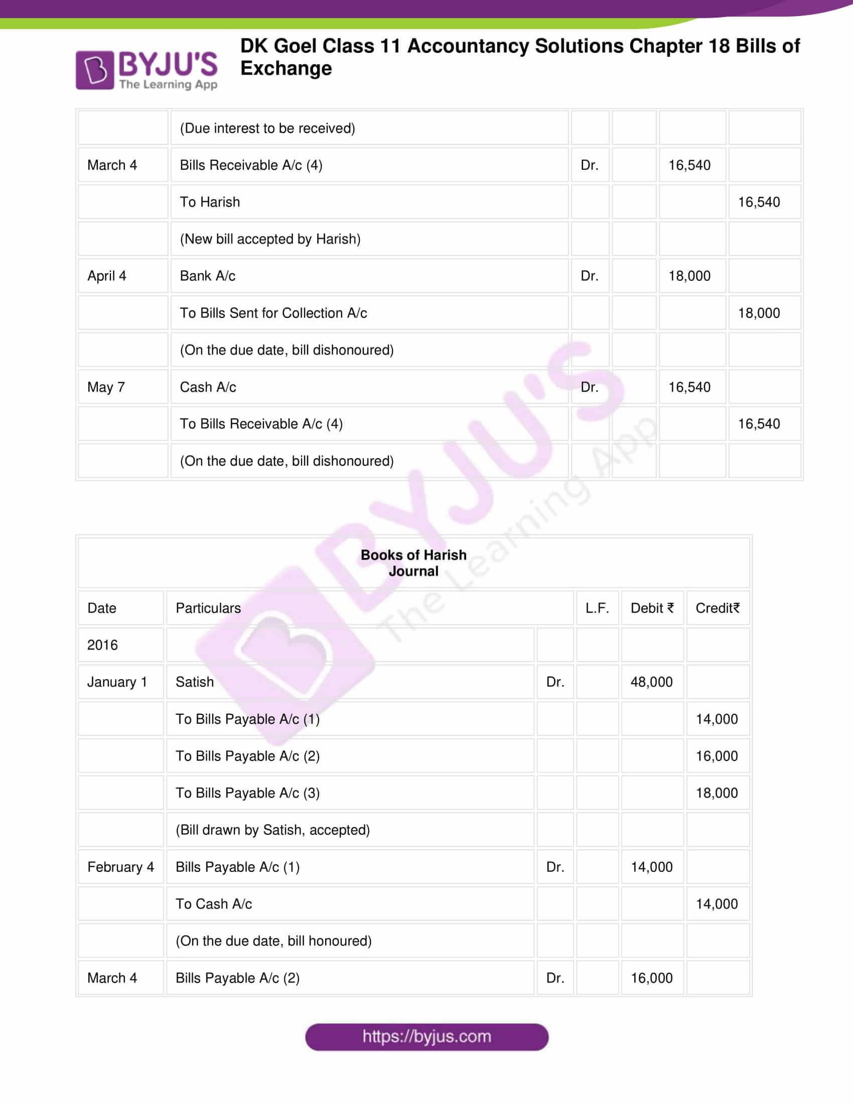 dk goel class 11 accountancy solutions chapter 18 074