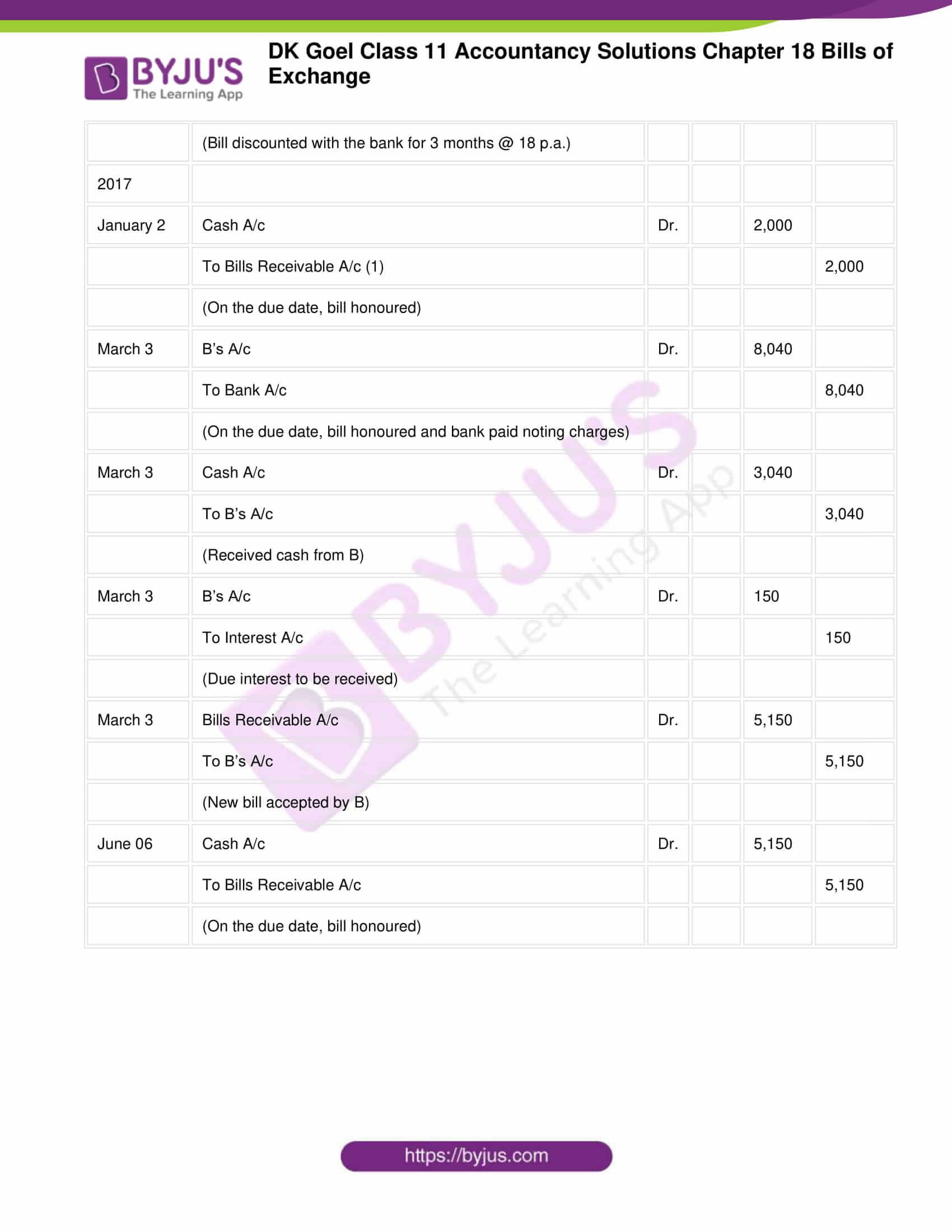 dk goel class 11 accountancy solutions chapter 18 077