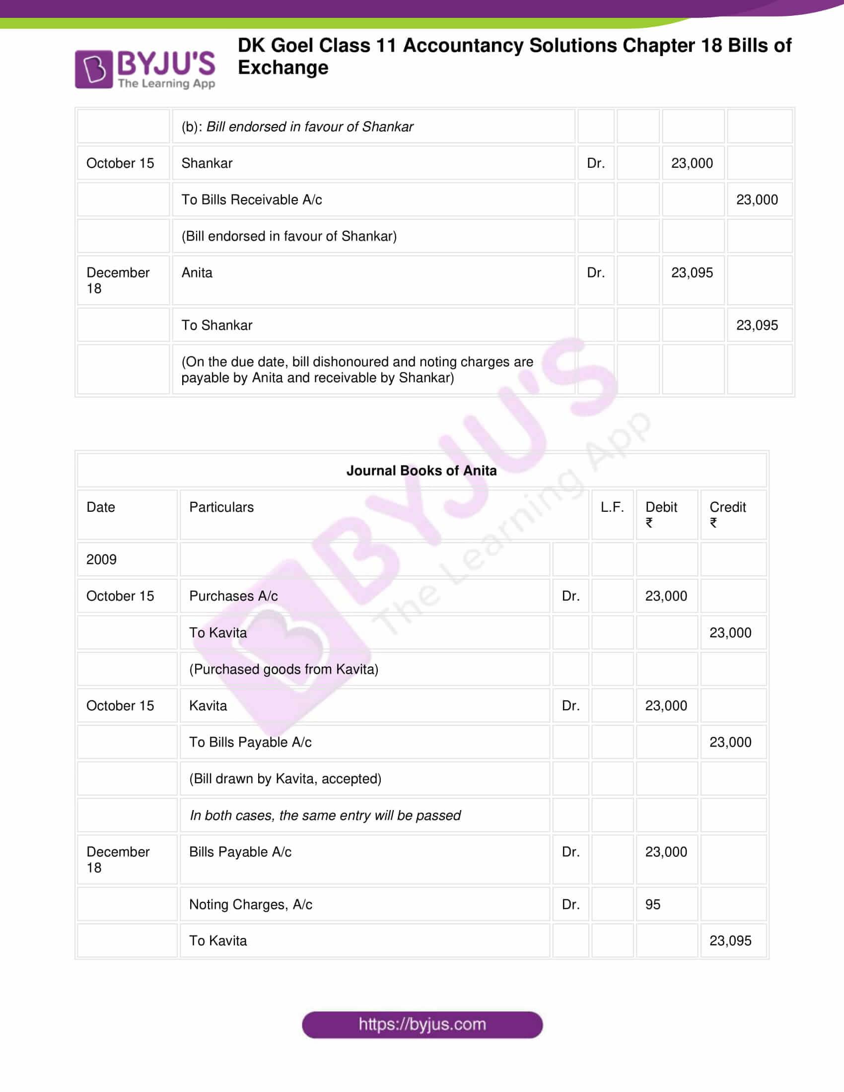 dk goel class 11 accountancy solutions chapter 18 089