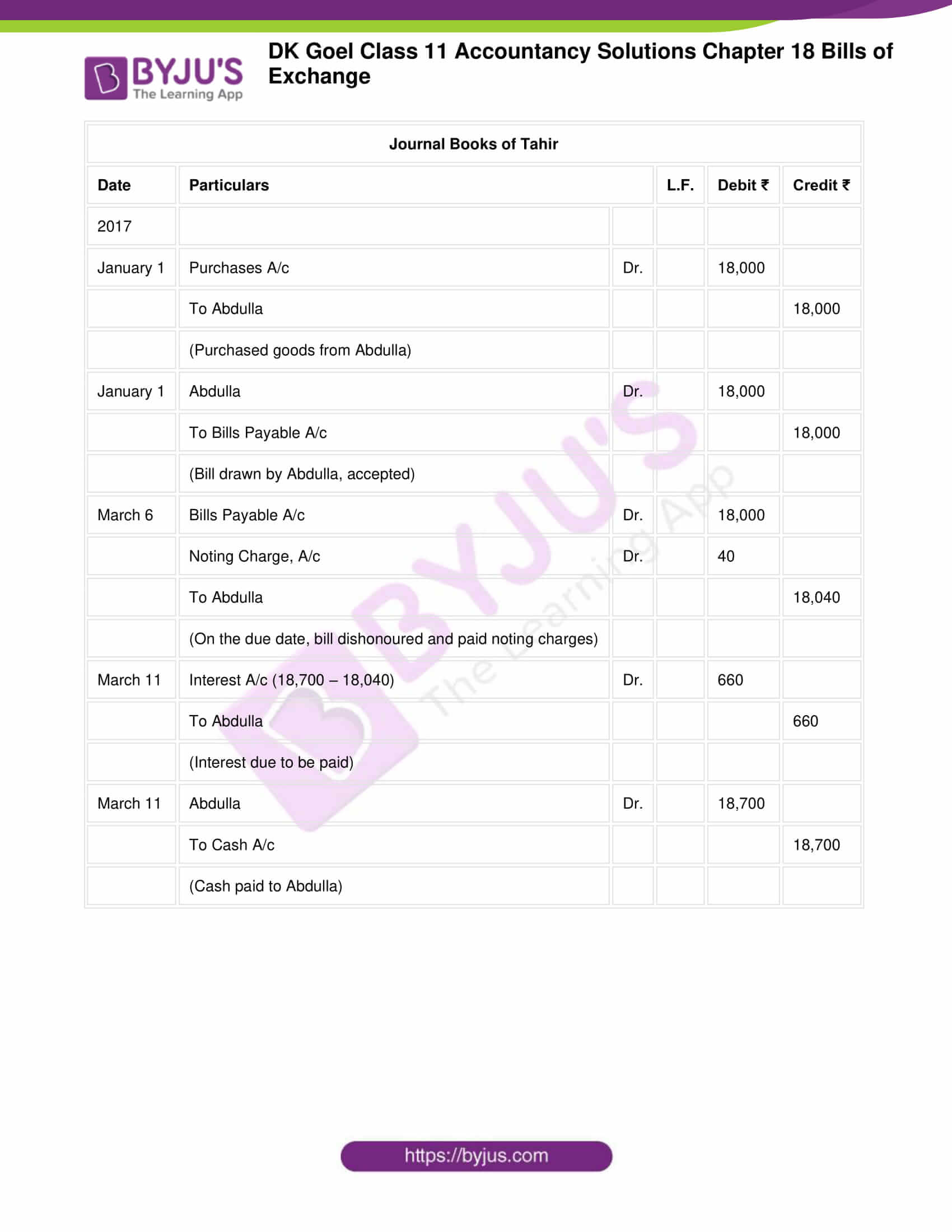 dk goel class 11 accountancy solutions chapter 18 092