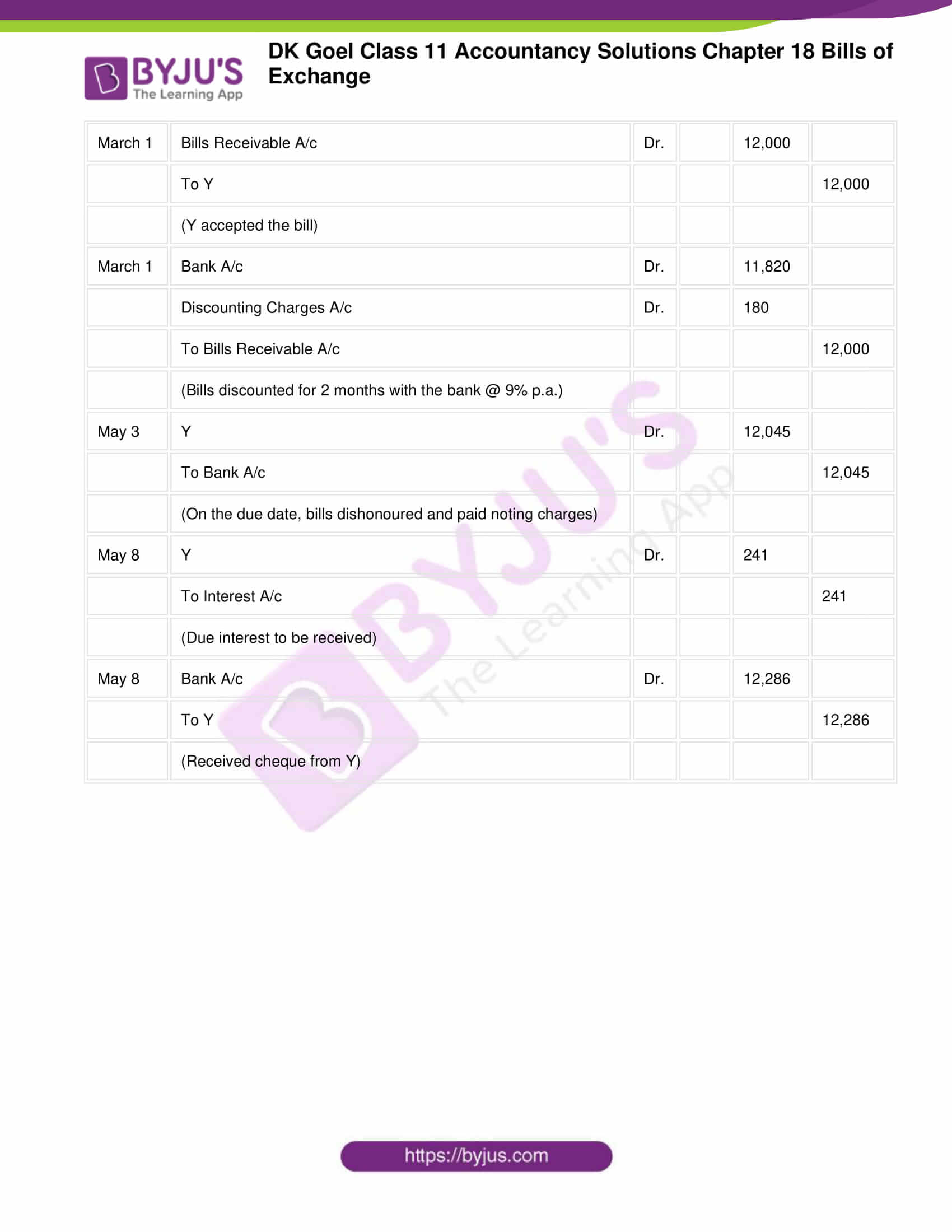 dk goel class 11 accountancy solutions chapter 18 094