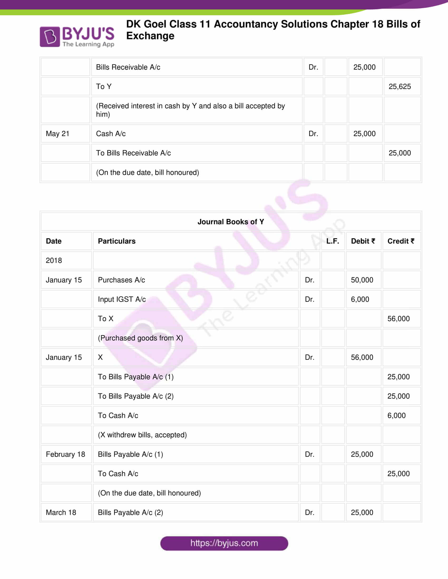 dk goel class 11 accountancy solutions chapter 18 101
