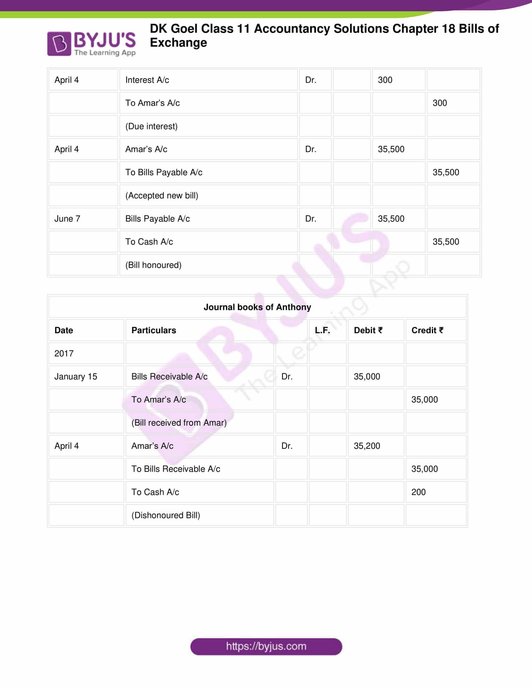 dk goel class 11 accountancy solutions chapter 18 105