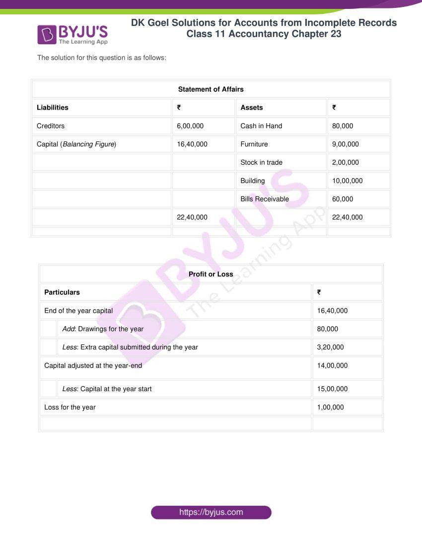 dk goel solutions class 11 accountancy chapter 23 004