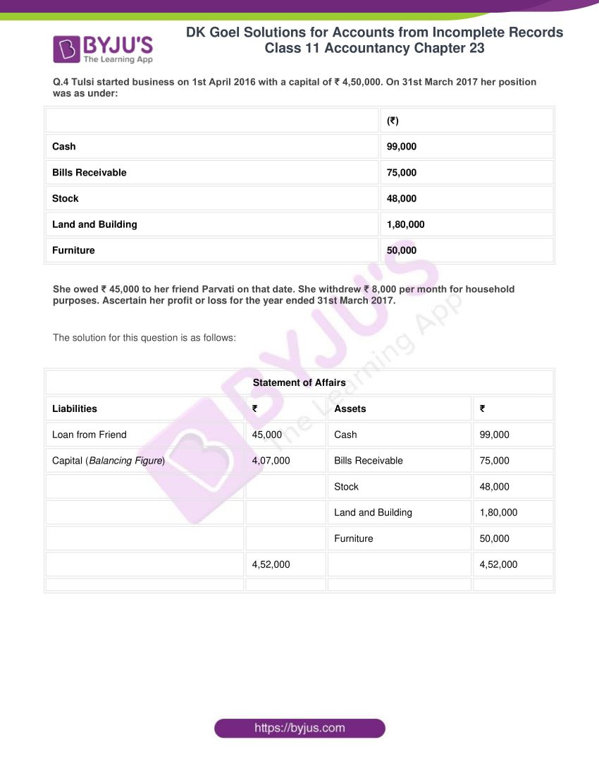 dk goel solutions class 11 accountancy chapter 23 005