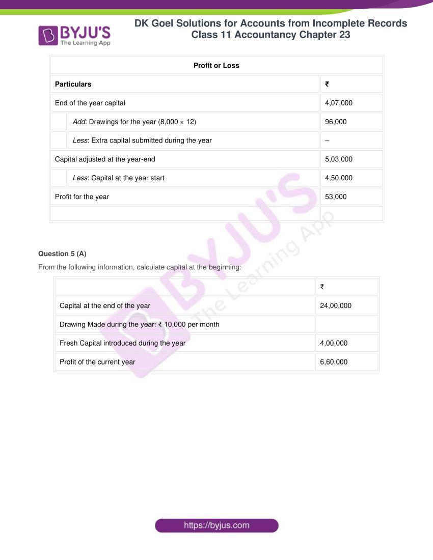 dk goel solutions class 11 accountancy chapter 23 006