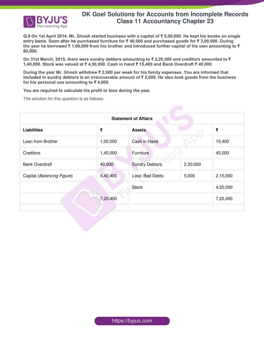 dk goel solutions class 11 accountancy chapter 23 013