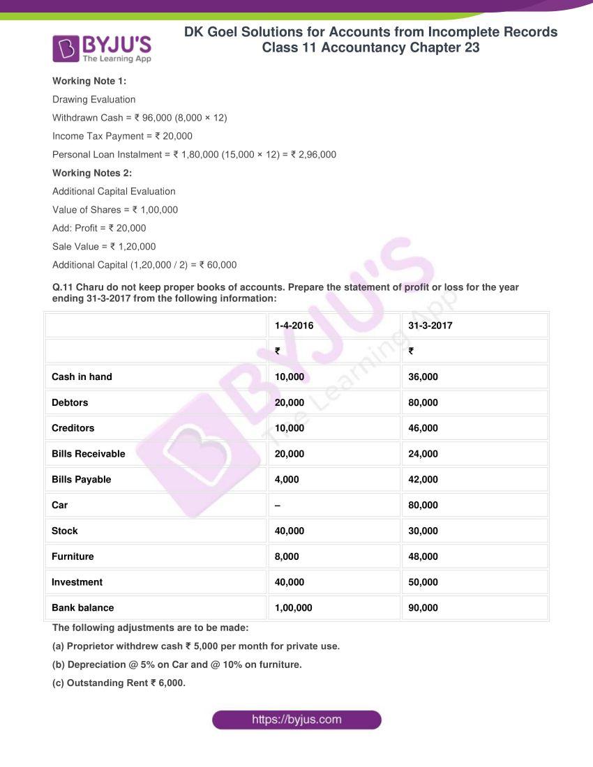 dk goel solutions class 11 accountancy chapter 23 015