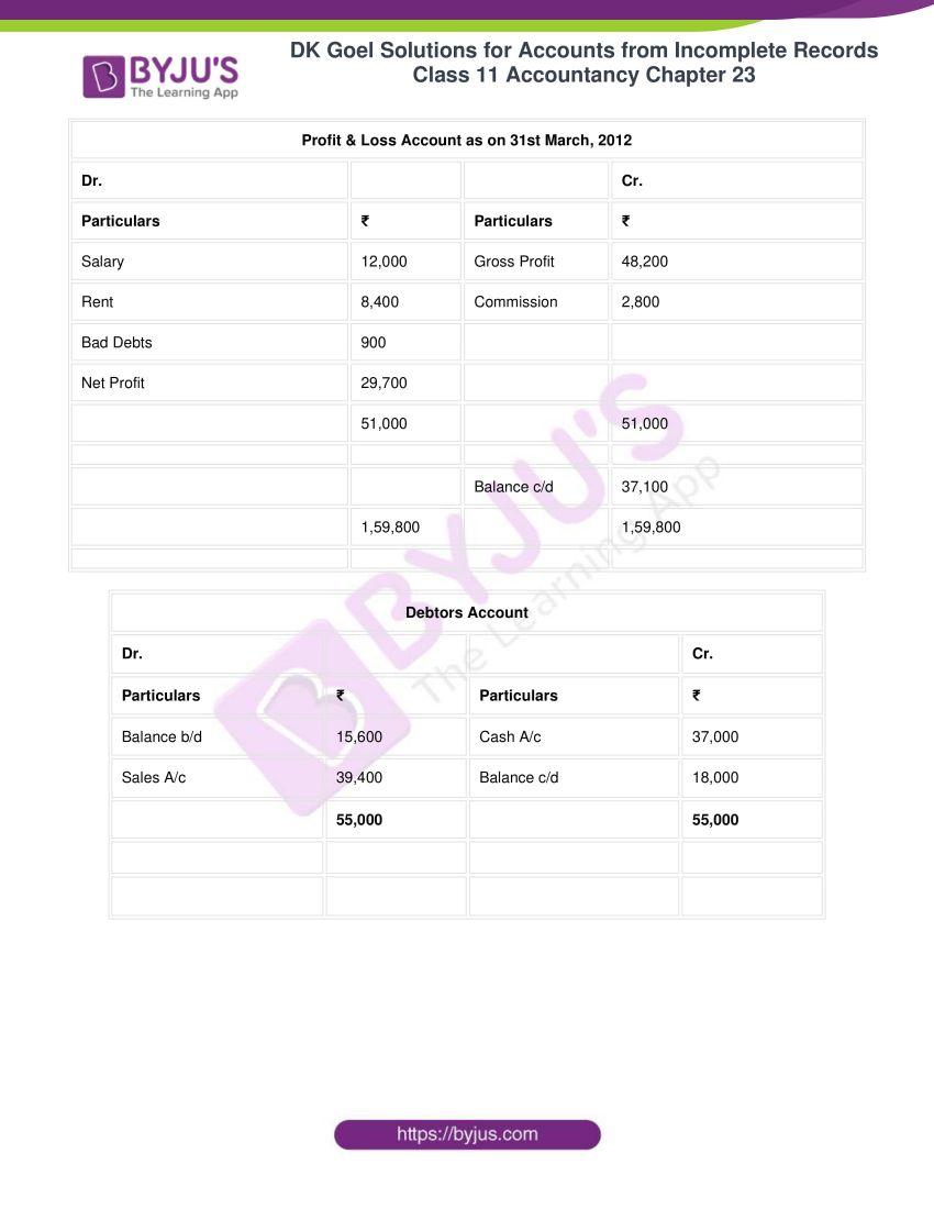 dk goel solutions class 11 accountancy chapter 23 027
