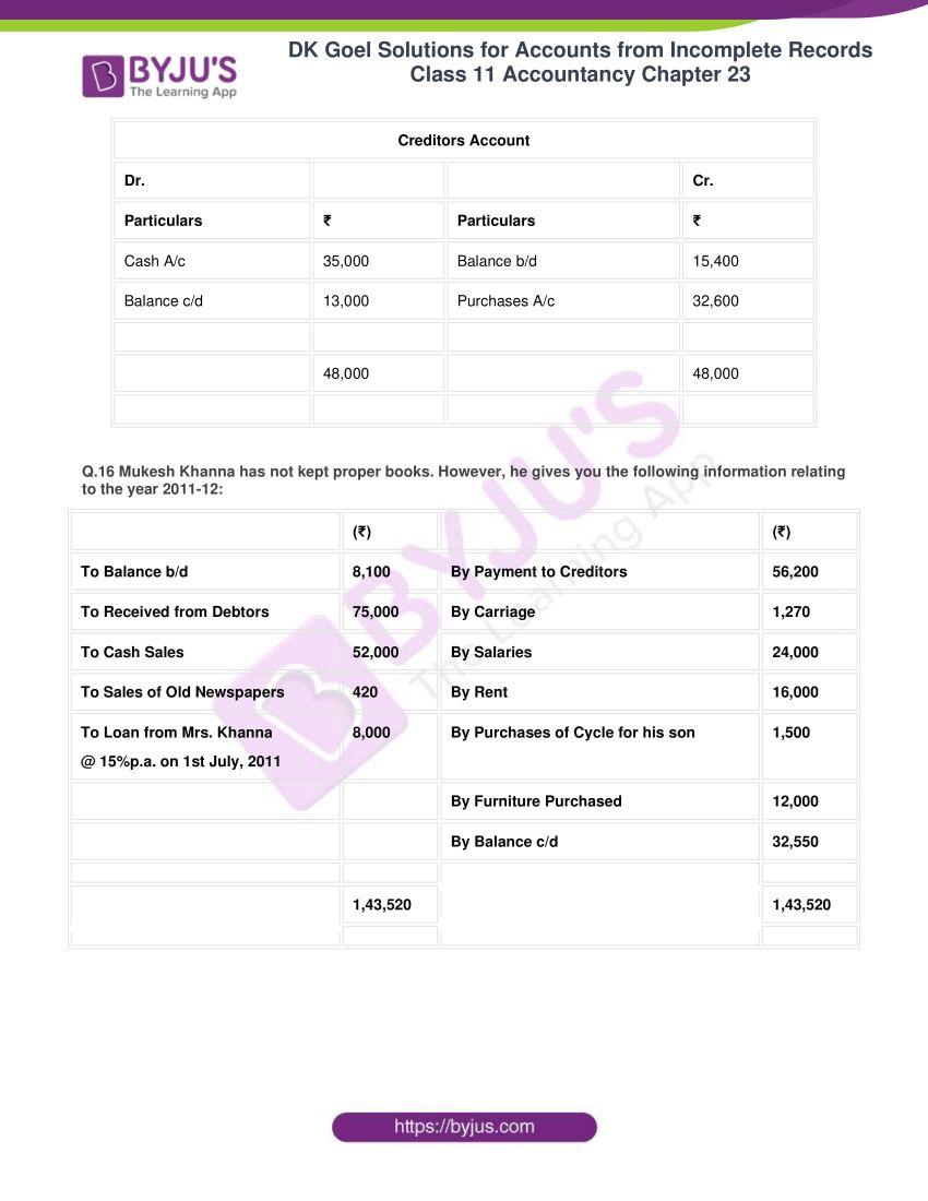 dk goel solutions class 11 accountancy chapter 23 028