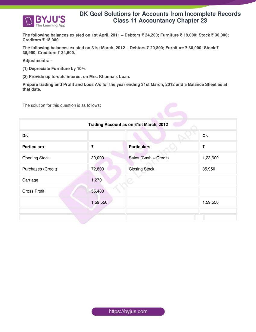 dk goel solutions class 11 accountancy chapter 23 029