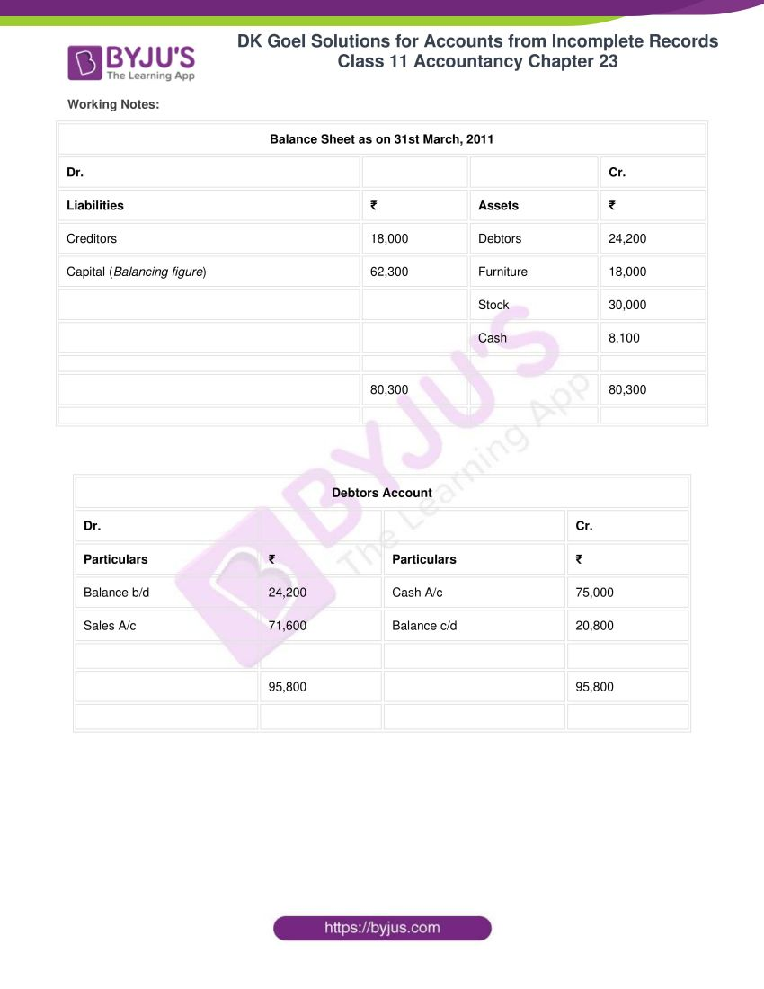 dk goel solutions class 11 accountancy chapter 23 031