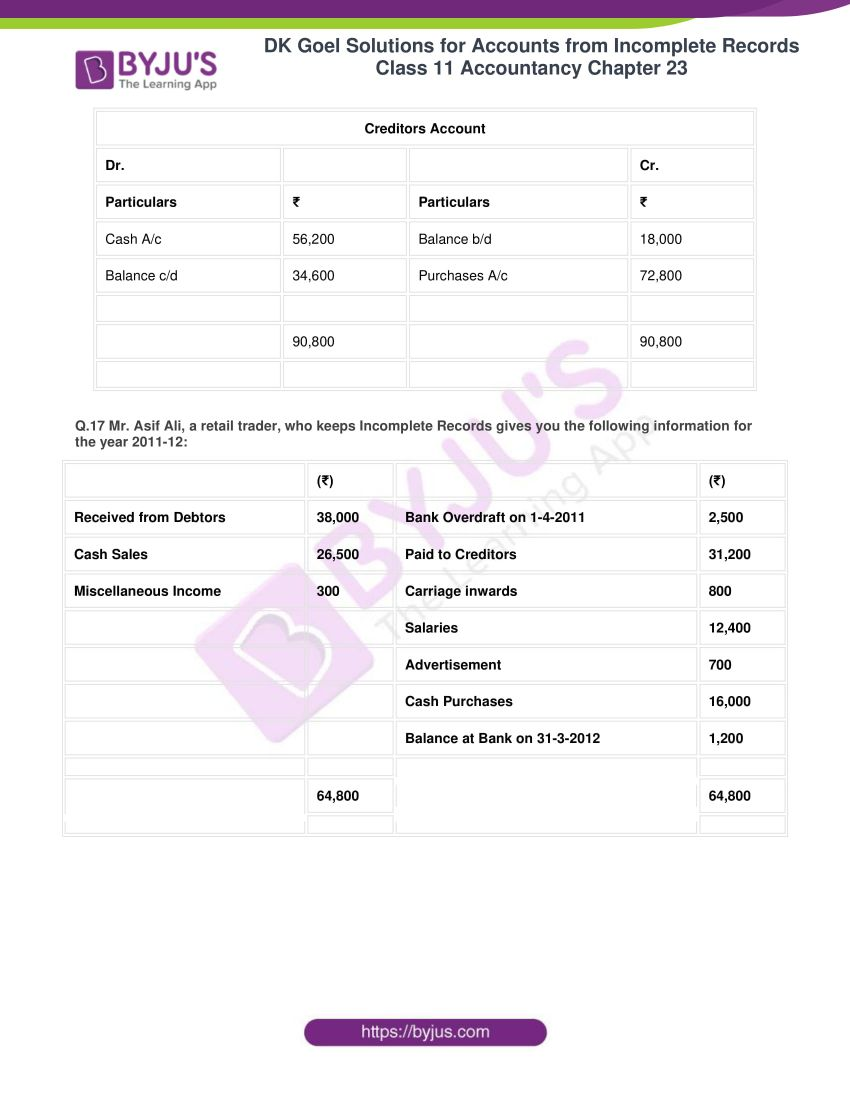 dk goel solutions class 11 accountancy chapter 23 032
