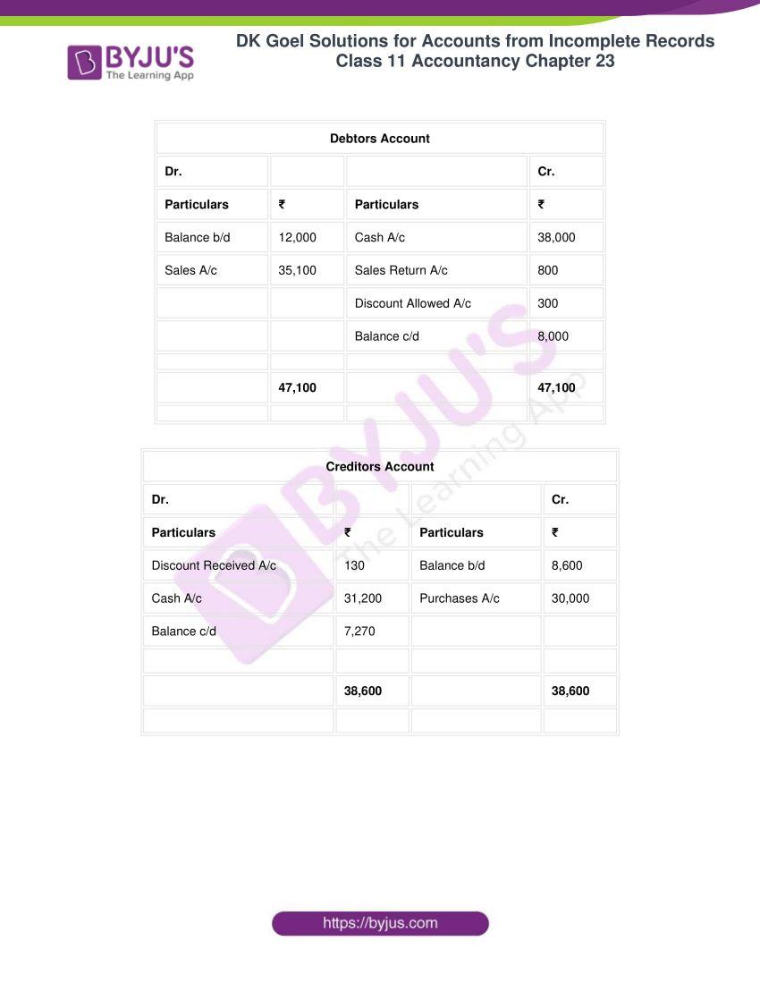 dk goel solutions class 11 accountancy chapter 23 036