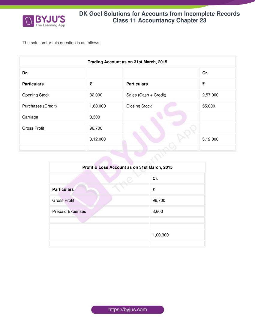dk goel solutions class 11 accountancy chapter 23 038