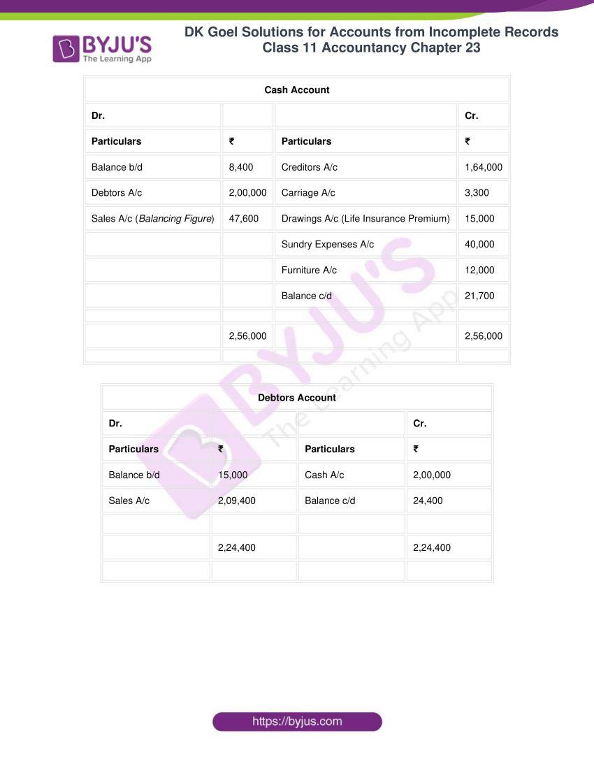 dk goel solutions class 11 accountancy chapter 23 040