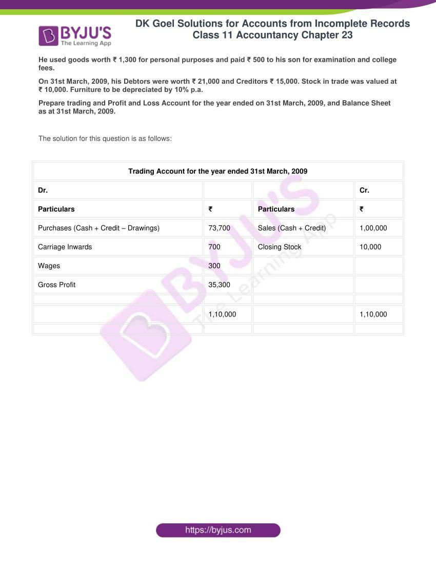dk goel solutions class 11 accountancy chapter 23 042