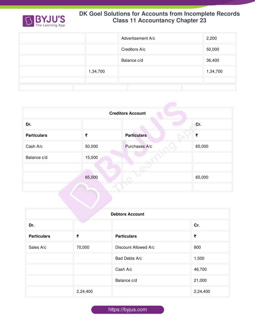 dk goel solutions class 11 accountancy chapter 23 045