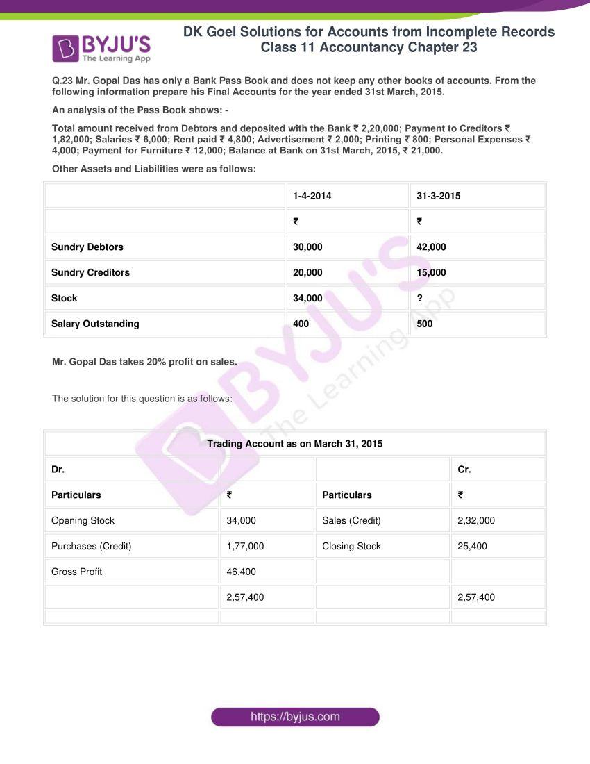 dk goel solutions class 11 accountancy chapter 23 052