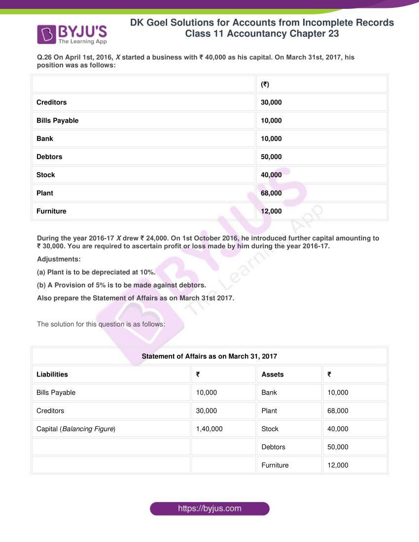 dk goel solutions class 11 accountancy chapter 23 059