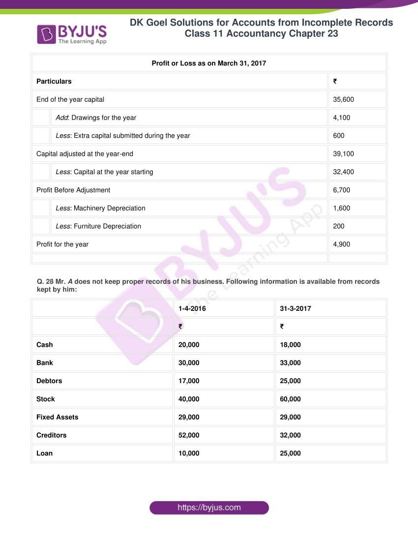 dk goel solutions class 11 accountancy chapter 23 063