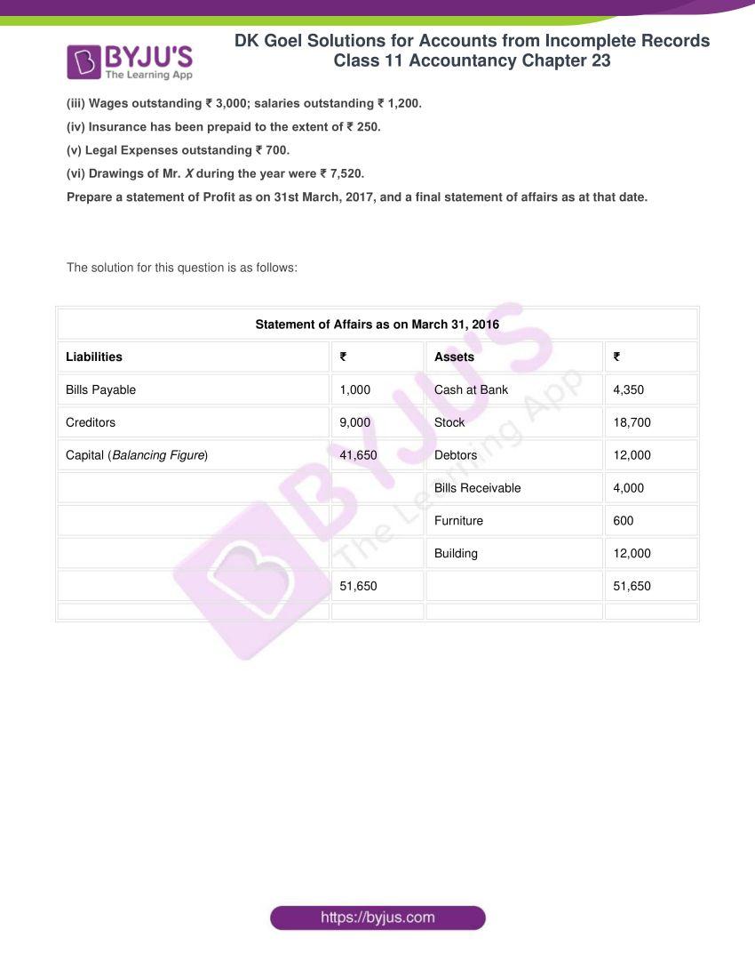 dk goel solutions class 11 accountancy chapter 23 068