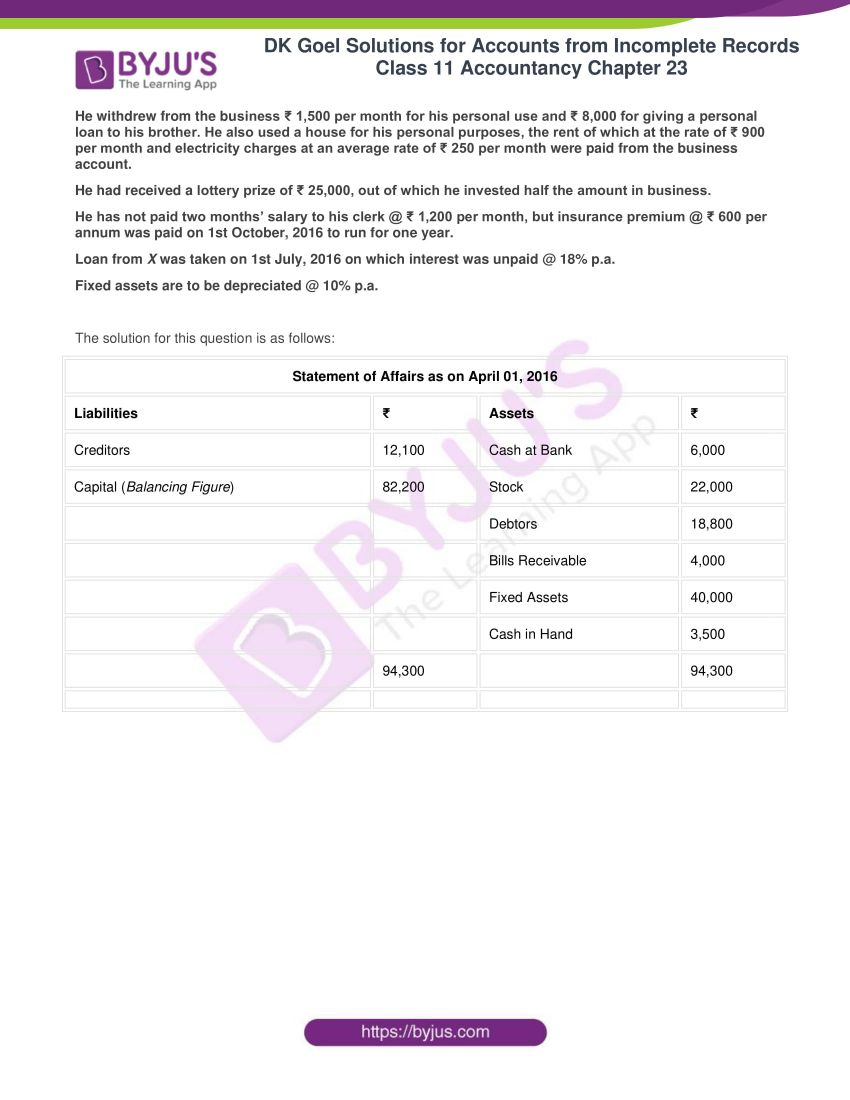 dk goel solutions class 11 accountancy chapter 23 074