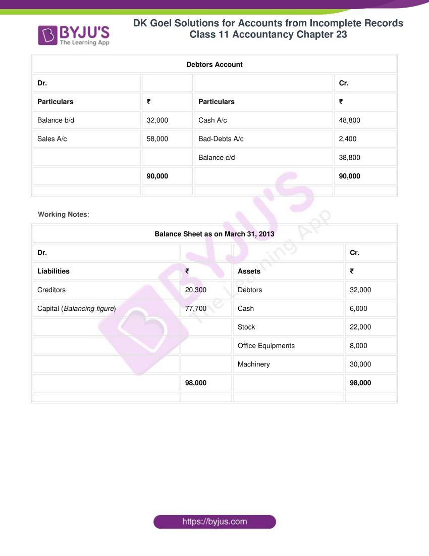 dk goel solutions class 11 accountancy chapter 23 083