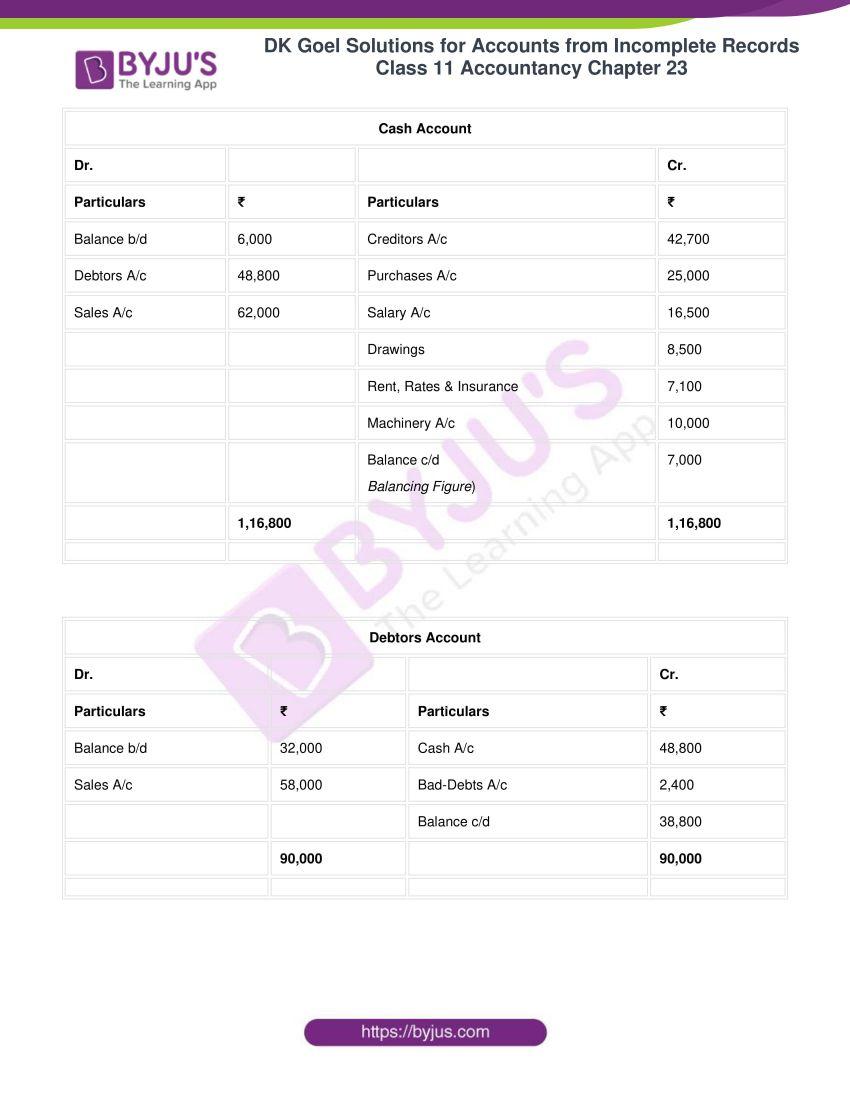 dk goel solutions class 11 accountancy chapter 23 084