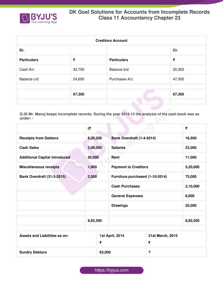 dk goel solutions class 11 accountancy chapter 23 085
