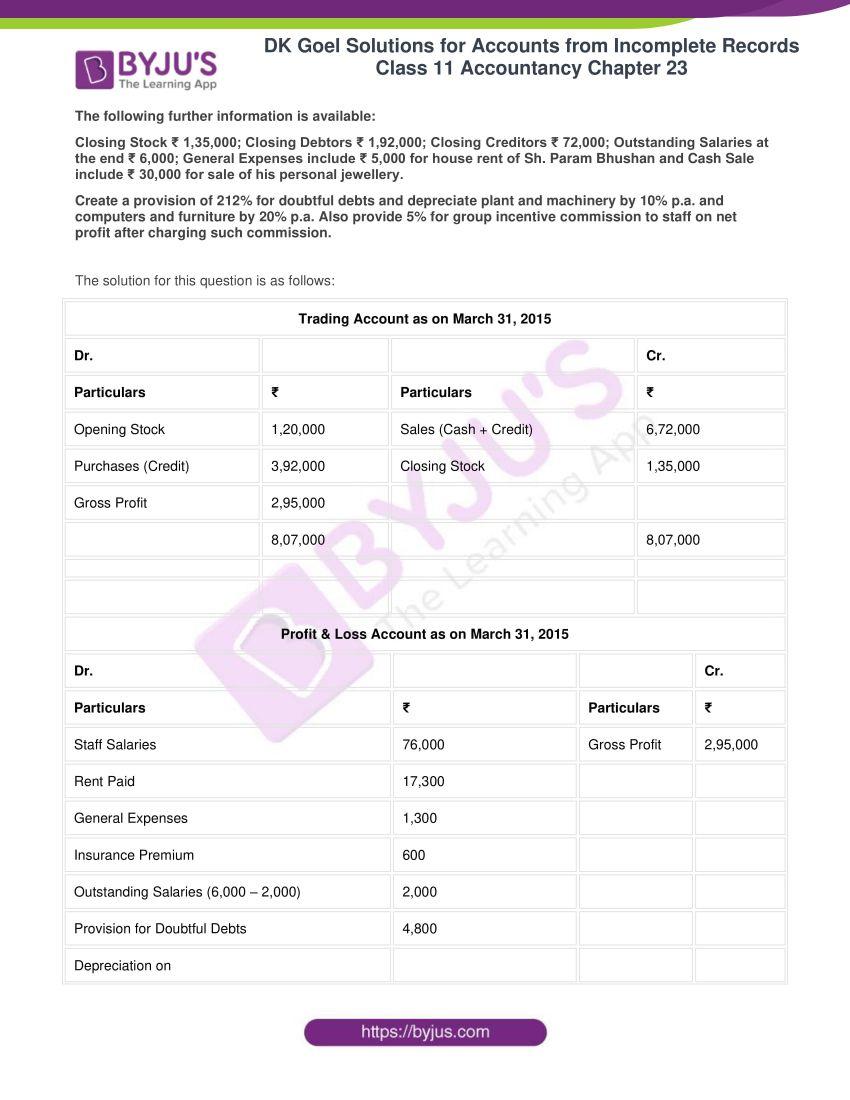 dk goel solutions class 11 accountancy chapter 23 091