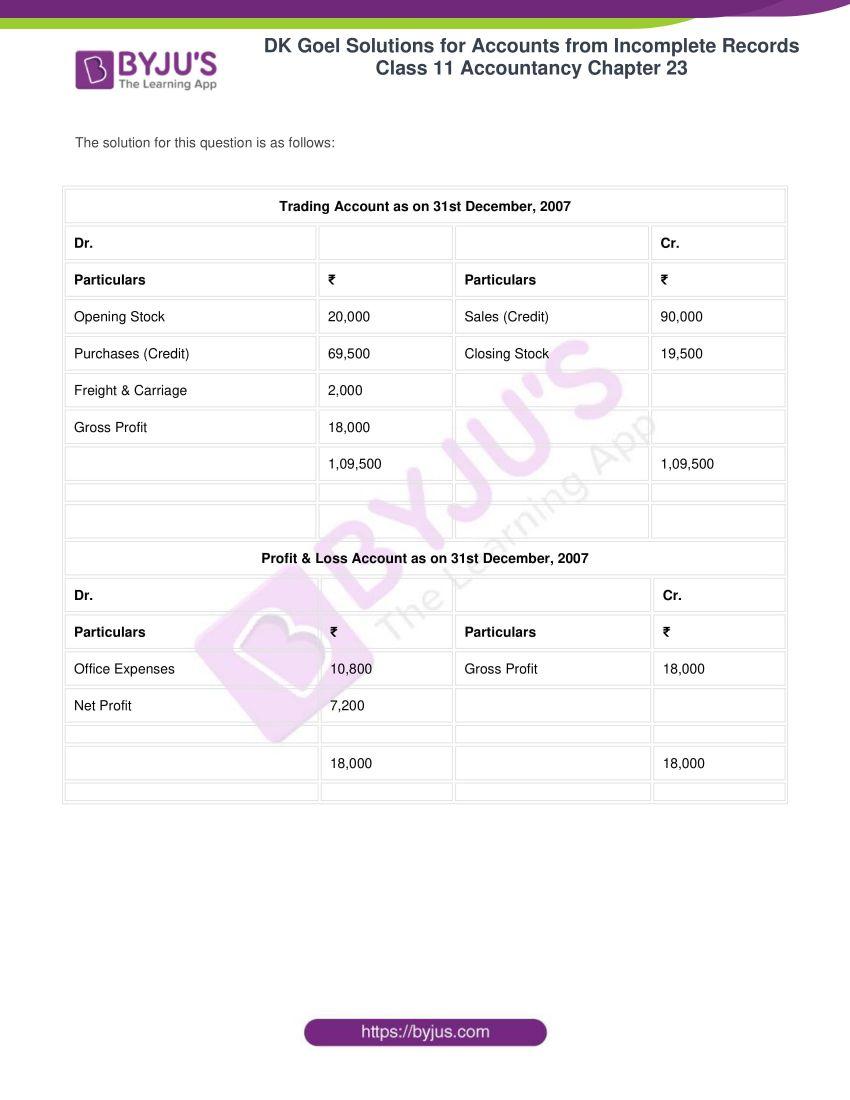 dk goel solutions class 11 accountancy chapter 23 096