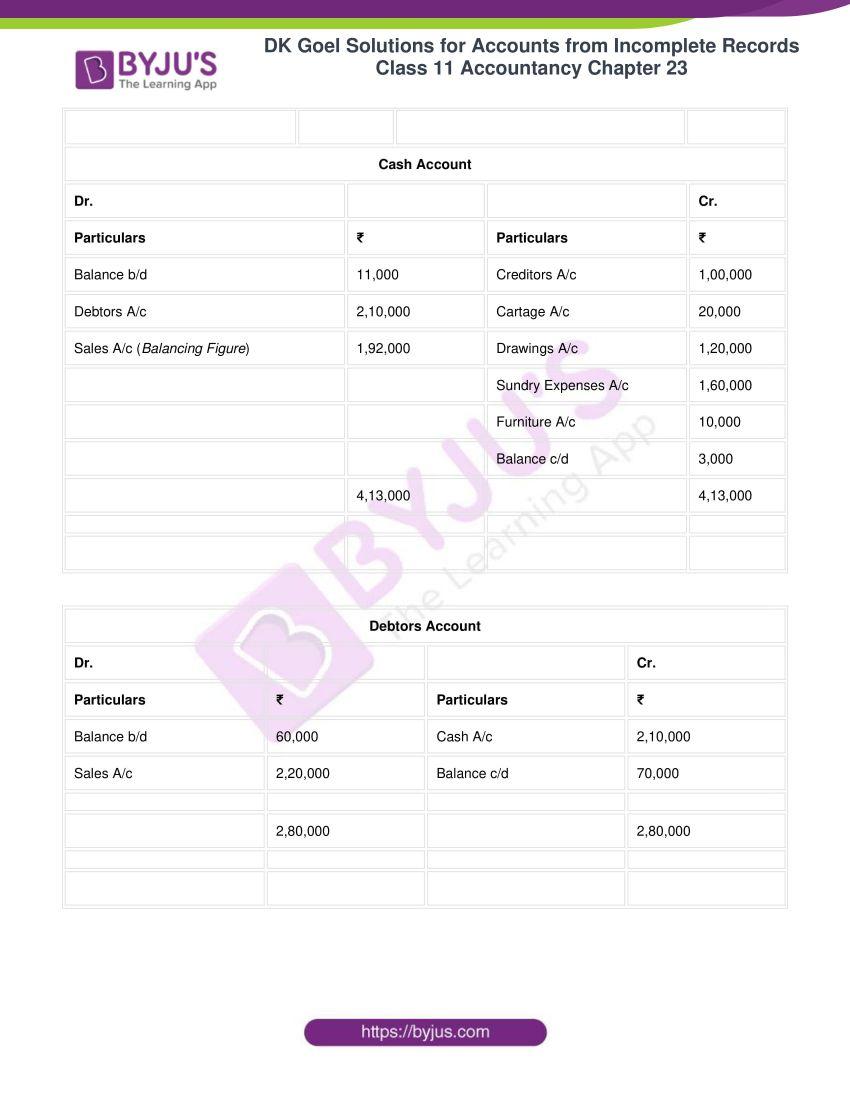 dk goel solutions class 11 accountancy chapter 23 106